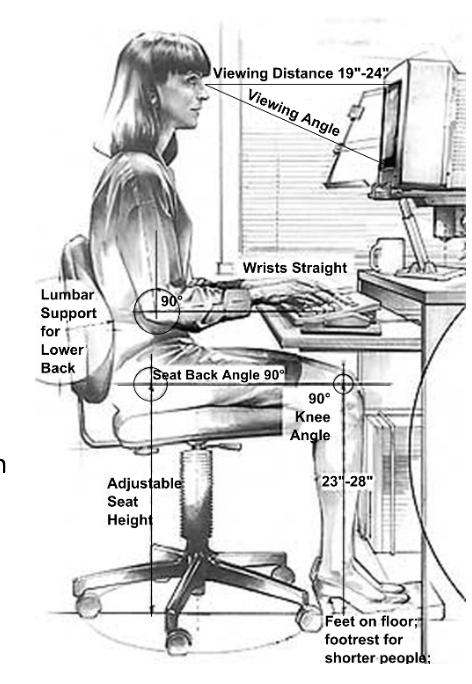 ergonomisch werken